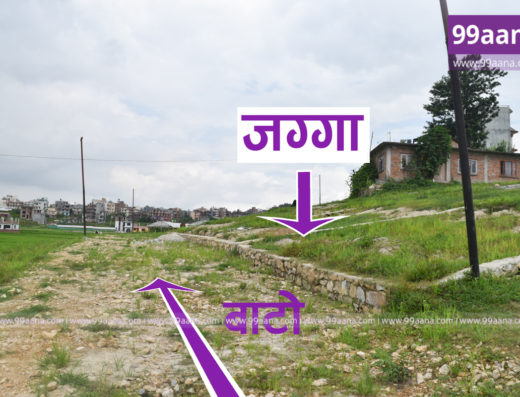 Land Plots for sale at Changunarayan